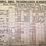 1931年の旅人(ミラノ1950発)