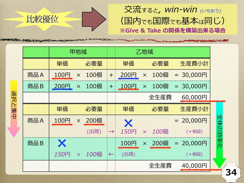 give-take.025